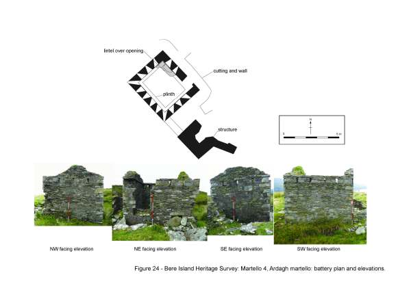 Survey and Photographic Elevations of Battery No. 4 at Ardagh (Louise Baker & Jonathan Millar, Rubicon Heritage Services)
